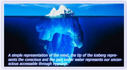 Iceberg metaphor of Jung's Collective Unconscious